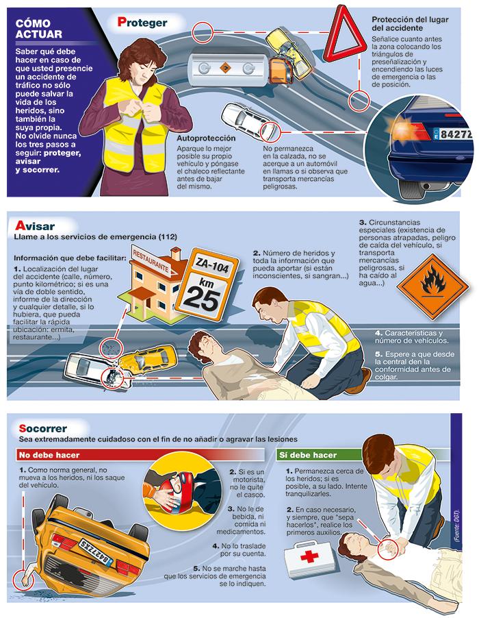 En caso de accidente: Proteger, Avisar y Socorrer (PAS)