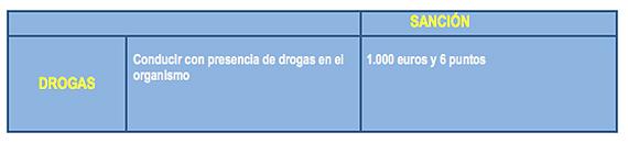 resultados drogas y alcohol detalle 3