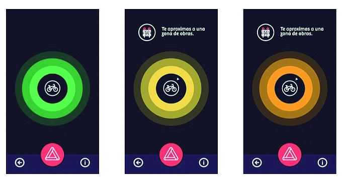 Comobity para ciclistas