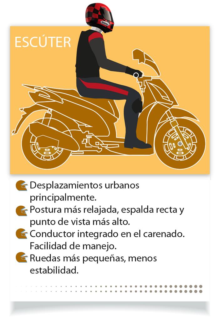 Renovar carné de conducir: Los tres tipos de casco y las