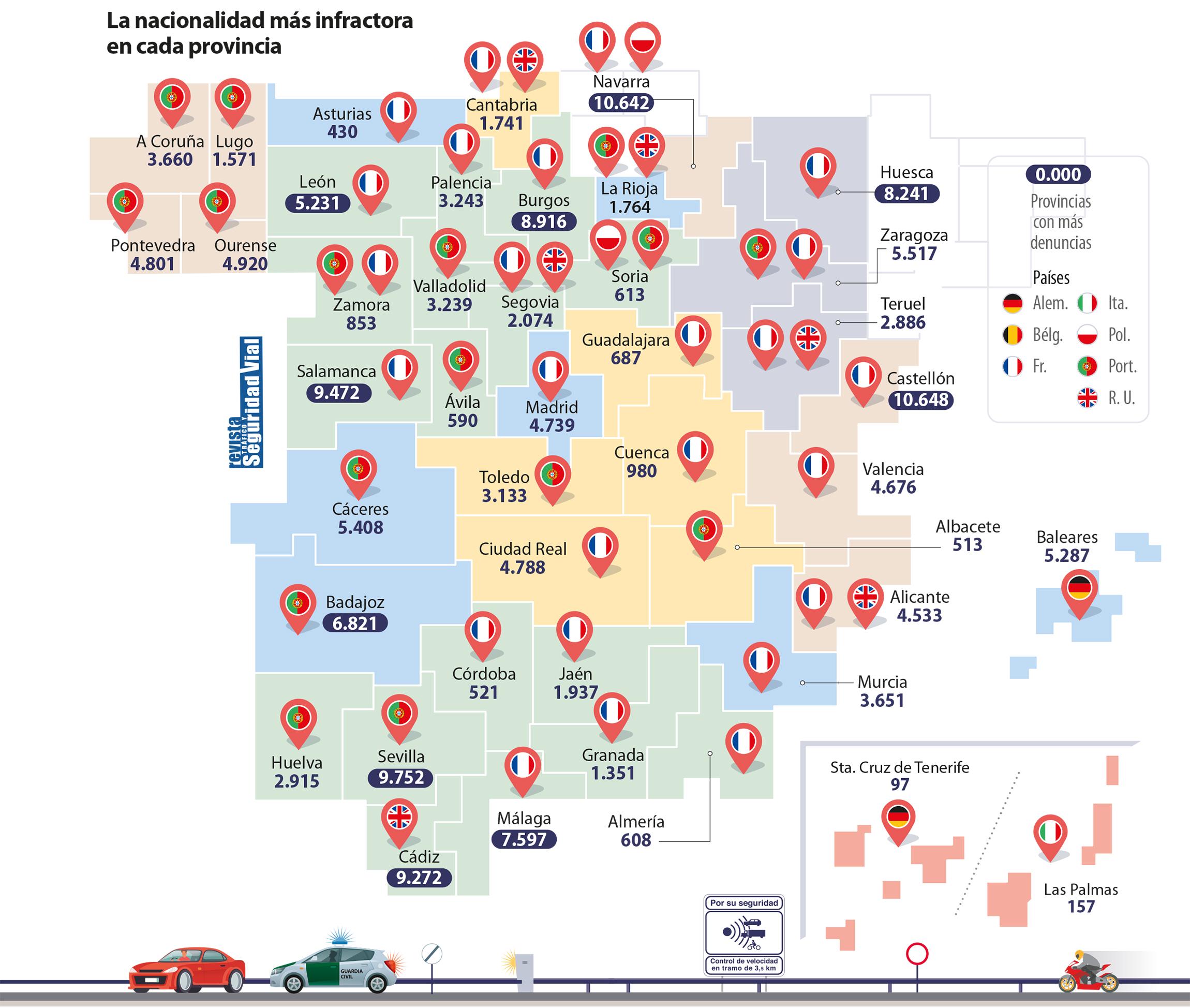 infografia de infracciones por nacionalidad